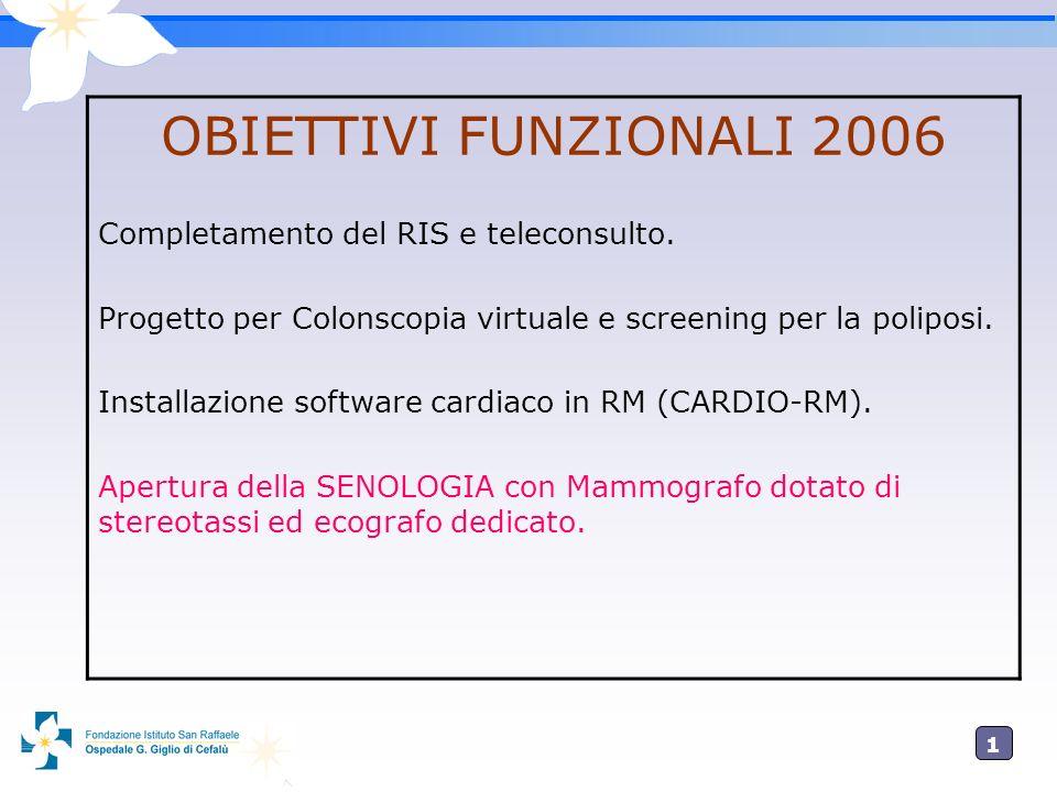 1717 OBIETTIVI FUNZIONALI 2006 Completamento del RIS e teleconsulto. Progetto per Colonscopia virtuale e screening per la poliposi. Installazione soft