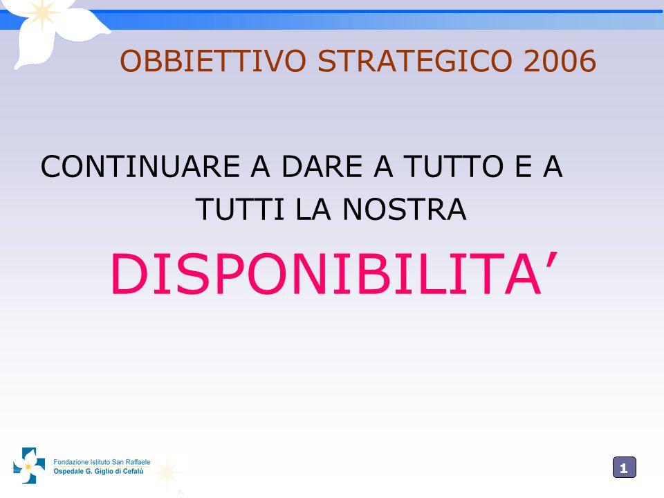 1919 OBBIETTIVO STRATEGICO 2006 CONTINUARE A DARE A TUTTO E A TUTTI LA NOSTRA DISPONIBILITA