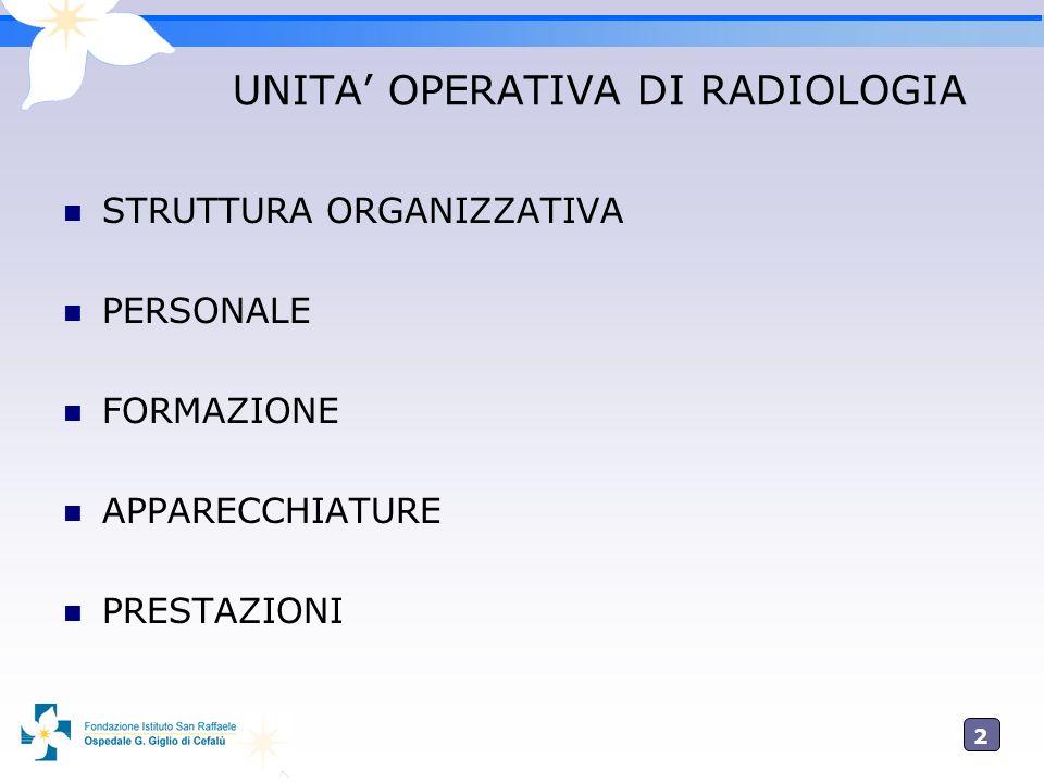 2 UNITA OPERATIVA DI RADIOLOGIA STRUTTURA ORGANIZZATIVA PERSONALE FORMAZIONE APPARECCHIATURE PRESTAZIONI