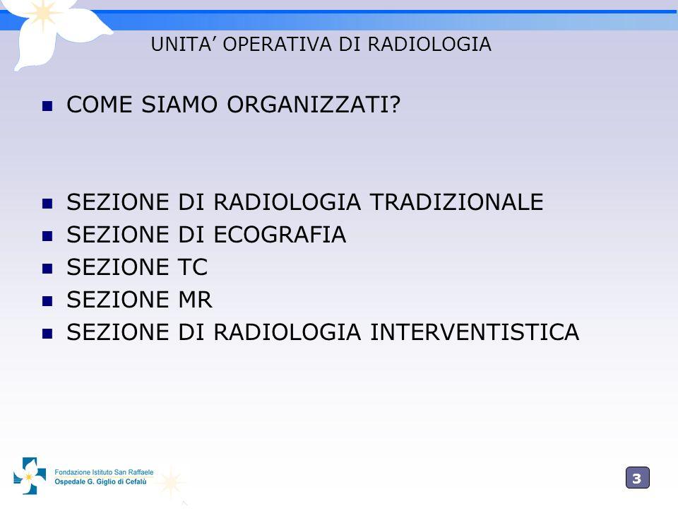 3 UNITA OPERATIVA DI RADIOLOGIA COME SIAMO ORGANIZZATI? SEZIONE DI RADIOLOGIA TRADIZIONALE SEZIONE DI ECOGRAFIA SEZIONE TC SEZIONE MR SEZIONE DI RADIO
