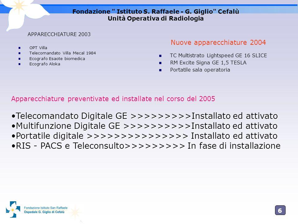 6 APPARECCHIATURE 2003 OPT Villa Telecomandato Villa Mecal 1984 Ecografo Esaote biomedica Ecografo Aloka Fondazione