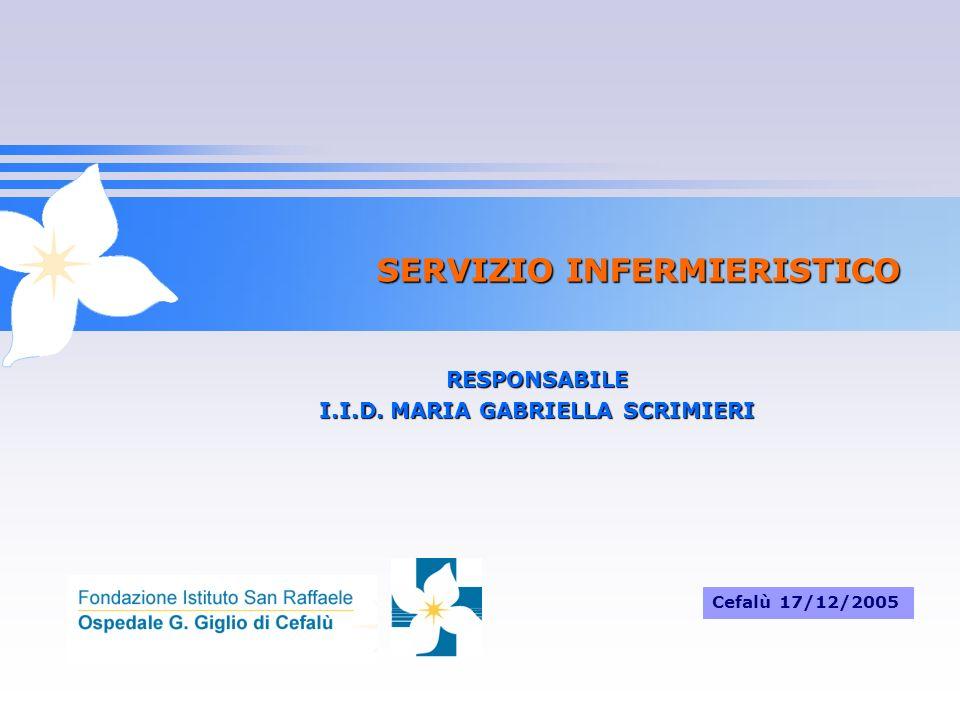 SERVIZIO INFERMIERISTICO RESPONSABILE I.I.D. MARIA GABRIELLA SCRIMIERI Cefalù 17/12/2005