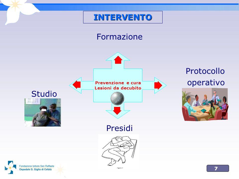 7 Formazione Protocollo operativo Studio Presidi Prevenzione e cura Lesioni da decubito INTERVENTO