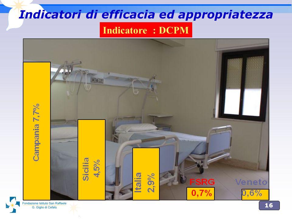 16 Indicatori di efficacia ed appropriatezza Indicatore : DCPM