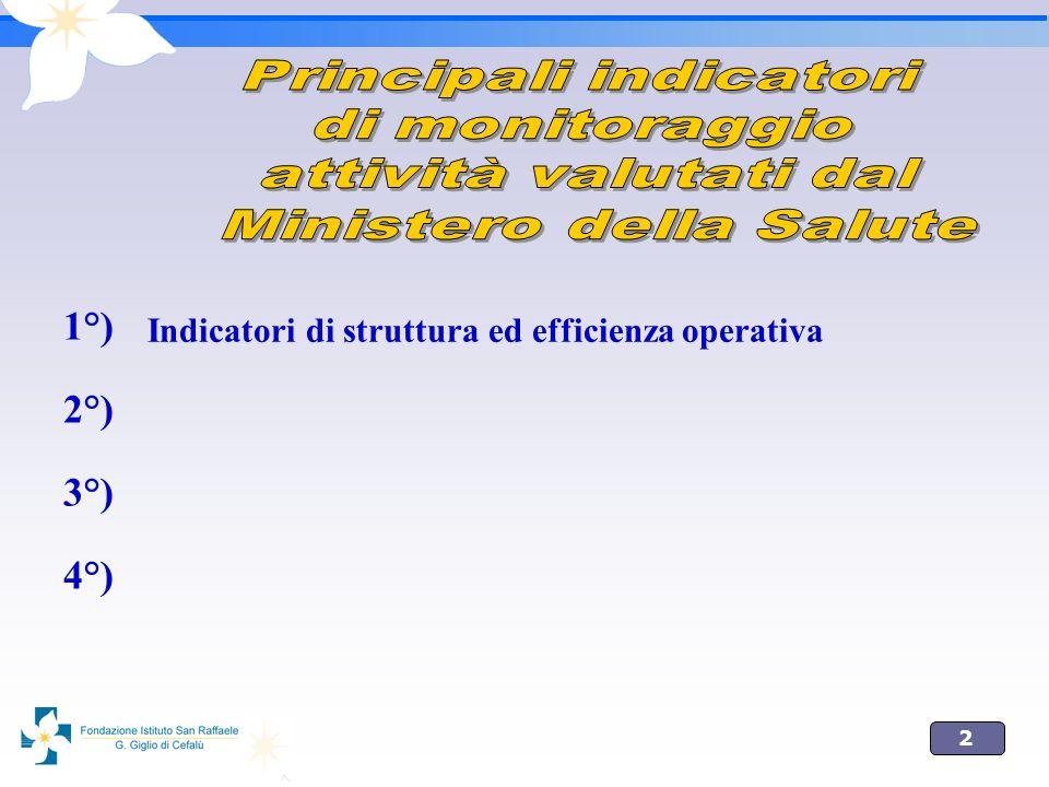 2 1°) 2°) 3°) 4°) Indicatori di struttura ed efficienza operativa