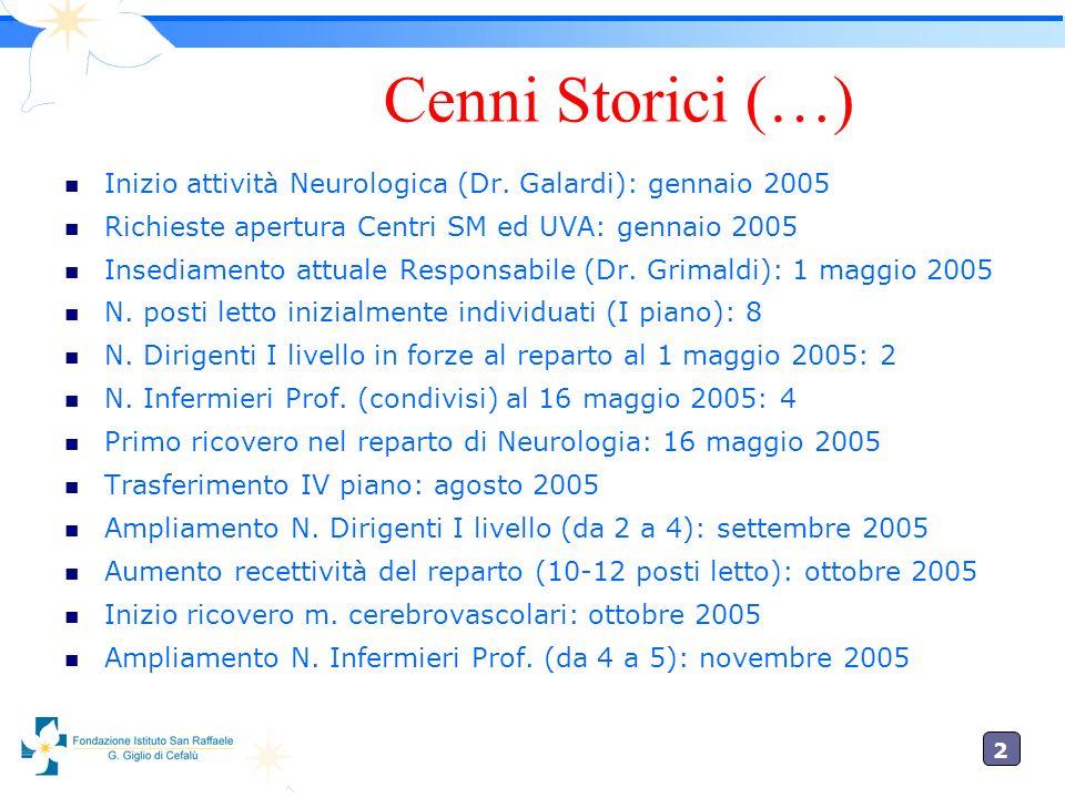 2 Cenni Storici (…) Inizio attività Neurologica (Dr. Galardi): gennaio 2005 Richieste apertura Centri SM ed UVA: gennaio 2005 Insediamento attuale Res