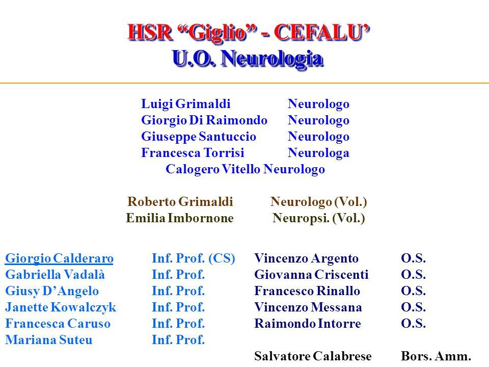 HSR Giglio - CEFALU U.O. Neurologia HSR Giglio - CEFALU U.O. Neurologia Vincenzo ArgentoO.S. Giovanna CriscentiO.S. Francesco Rinallo O.S. Vincenzo Me
