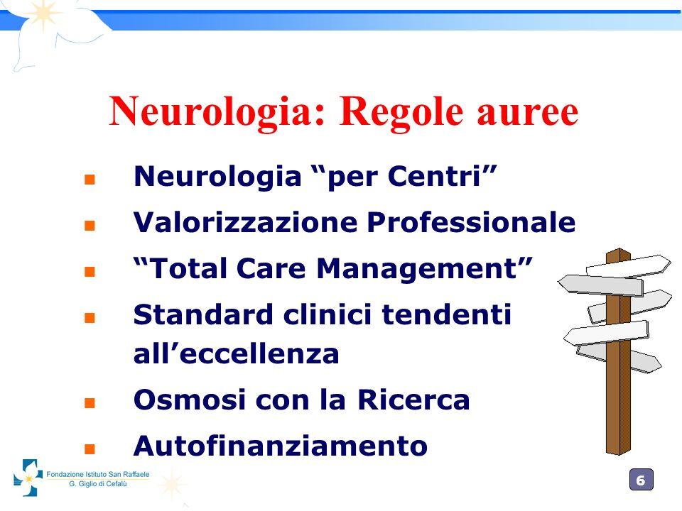 6 n Neurologia per Centri n Valorizzazione Professionale n Total Care Management n Standard clinici tendenti alleccellenza n Osmosi con la Ricerca n A