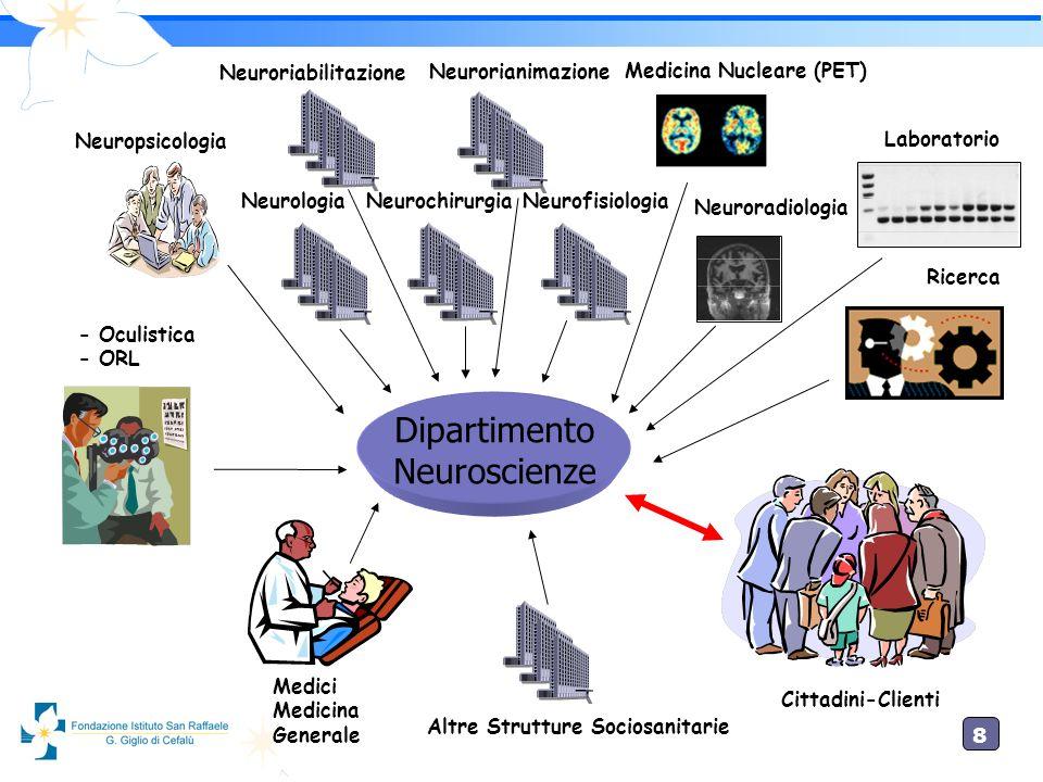 8 Cittadini-Clienti Dipartimento Neuroscienze Neuroradiologia NeurofisiologiaNeurochirurgiaNeurologia Altre Strutture Sociosanitarie Medici Medicina G