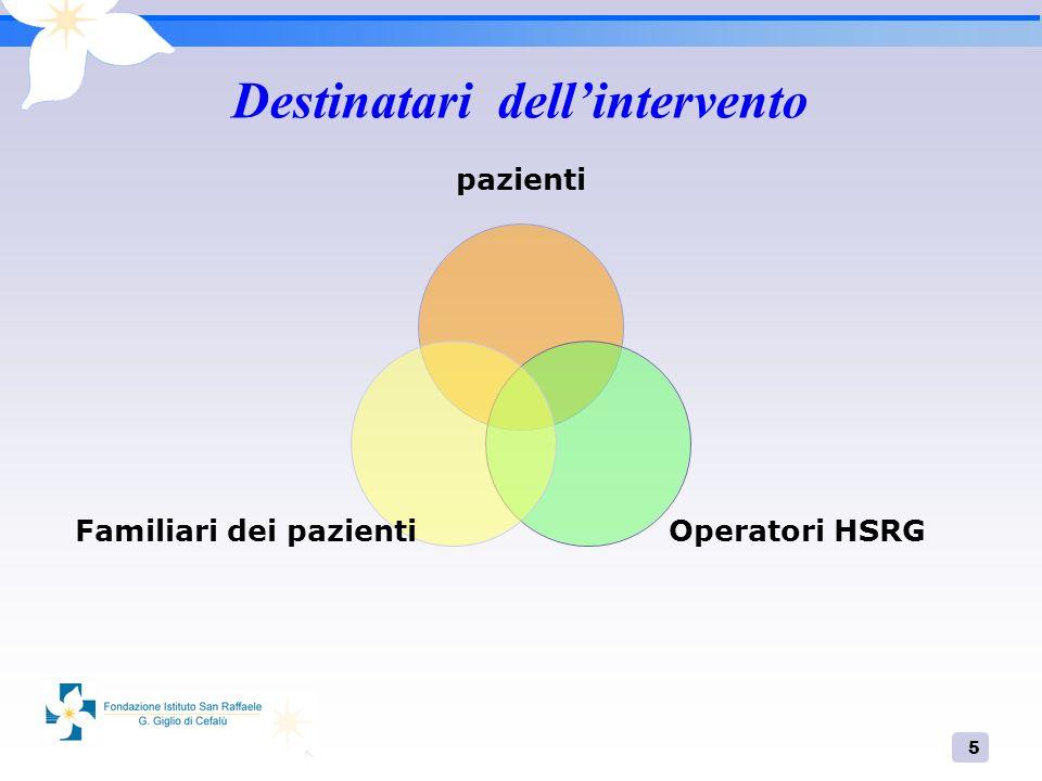 5 Destinatari dellintervento pazienti Operatori HSRG Familiari dei pazienti
