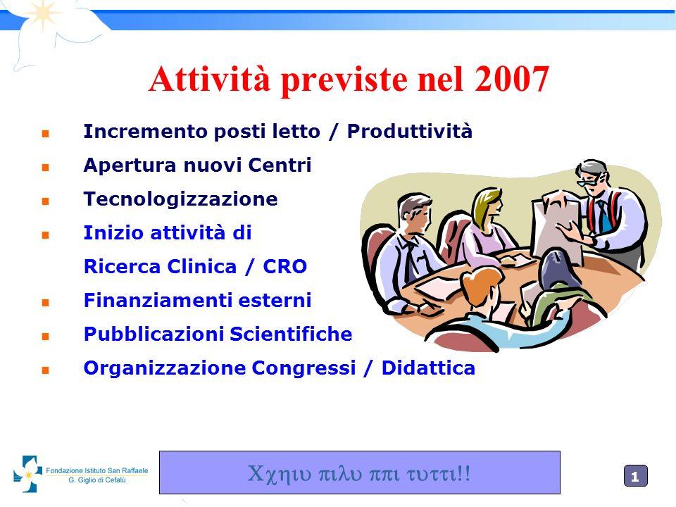 1313 Attività previste nel 2007 n Incremento posti letto / Produttività n Apertura nuovi Centri n Tecnologizzazione n Inizio attività di Ricerca Clini