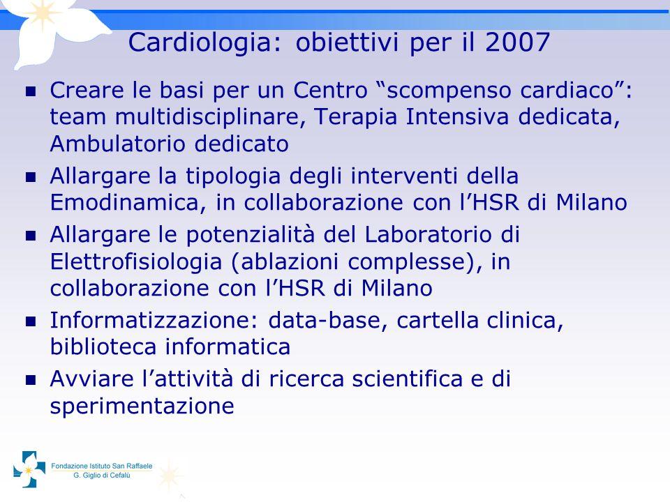 Cardiologia: obiettivi per il 2007 Creare le basi per un Centro scompenso cardiaco: team multidisciplinare, Terapia Intensiva dedicata, Ambulatorio de