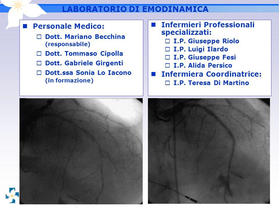 Personale Medico: Dott. Mariano Becchina (responsabile) Dott. Tommaso Cipolla Dott. Gabriele Girgenti Dott.ssa Sonia Lo Iacono (in formazione) Infermi