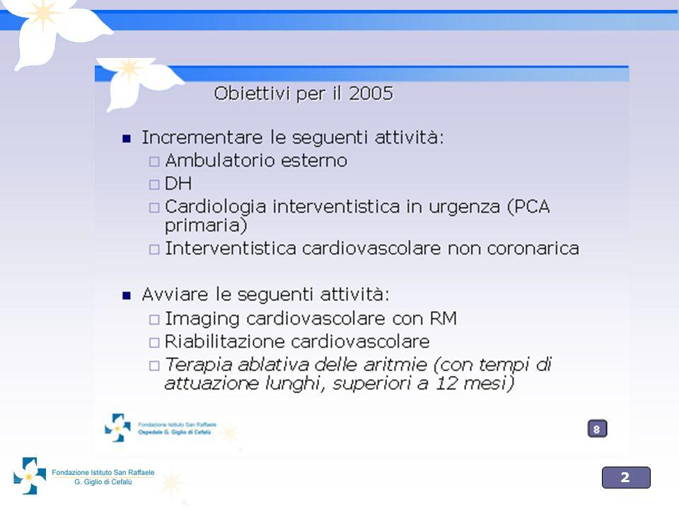 13 Dispositivi per la Resincronizzazione Cardiaca Totale: 11
