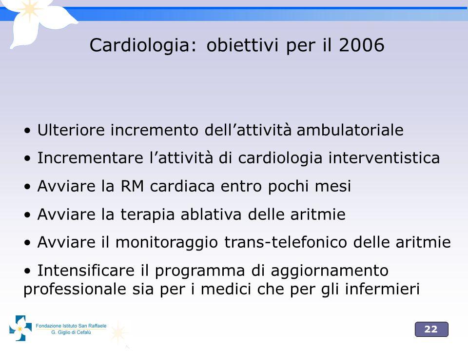22 Cardiologia: obiettivi per il 2006 Ulteriore incremento dellattività ambulatoriale Incrementare lattività di cardiologia interventistica Avviare la