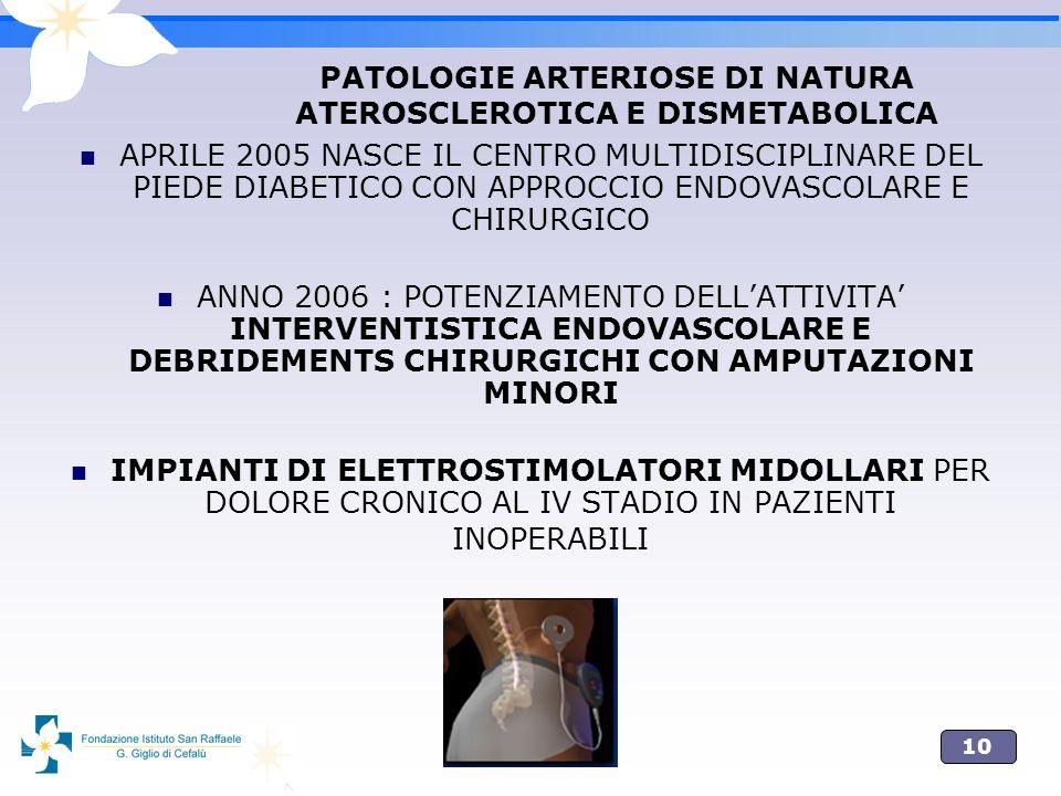 10 PATOLOGIE ARTERIOSE DI NATURA ATEROSCLEROTICA E DISMETABOLICA APRILE 2005 NASCE IL CENTRO MULTIDISCIPLINARE DEL PIEDE DIABETICO CON APPROCCIO ENDOV