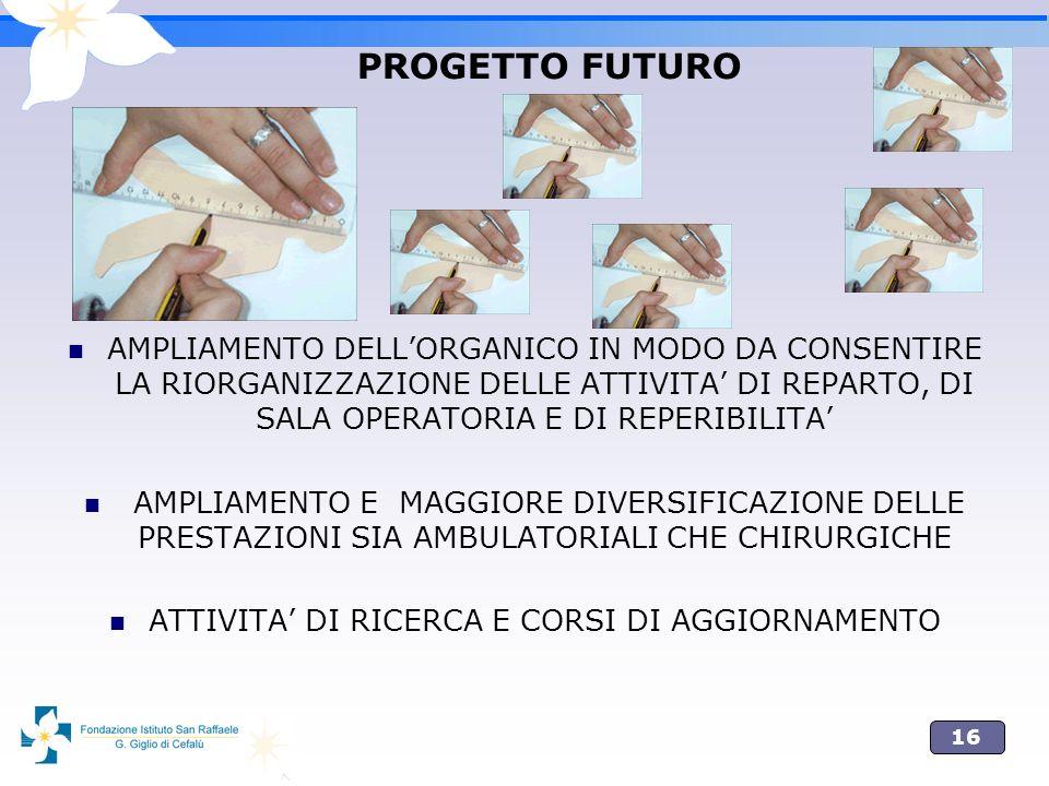 16 PROGETTO FUTURO AMPLIAMENTO DELLORGANICO IN MODO DA CONSENTIRE LA RIORGANIZZAZIONE DELLE ATTIVITA DI REPARTO, DI SALA OPERATORIA E DI REPERIBILITA