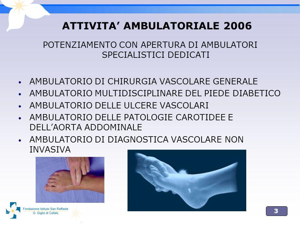3 ATTIVITA AMBULATORIALE 2006 POTENZIAMENTO CON APERTURA DI AMBULATORI SPECIALISTICI DEDICATI AMBULATORIO DI CHIRURGIA VASCOLARE GENERALE AMBULATORIO