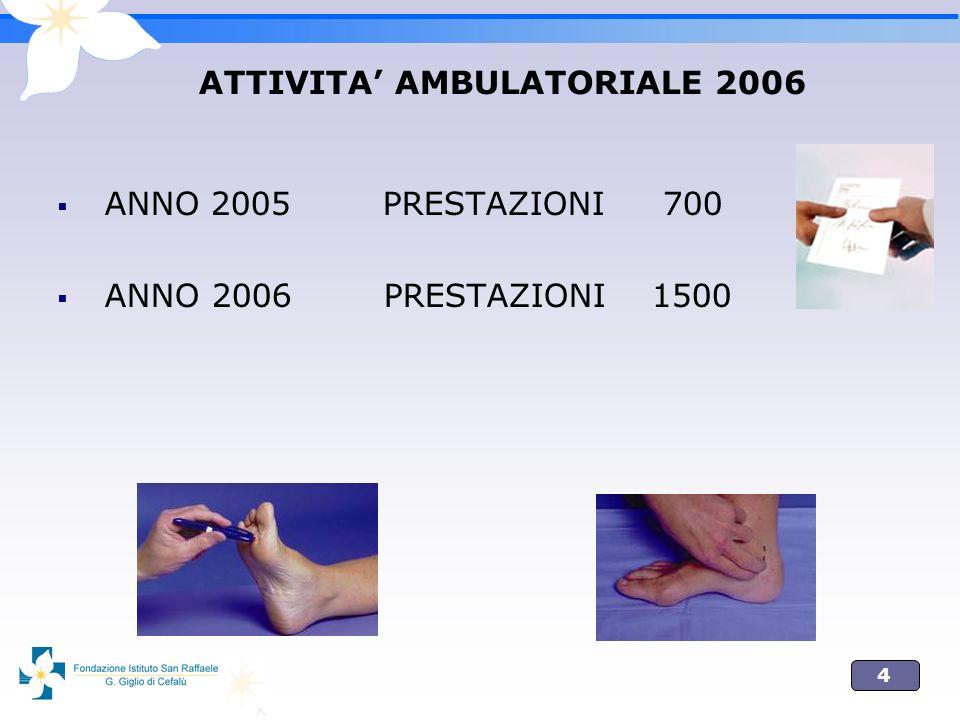 4 ATTIVITA AMBULATORIALE 2006 ANNO 2005 PRESTAZIONI 700 ANNO 2006 PRESTAZIONI 1500
