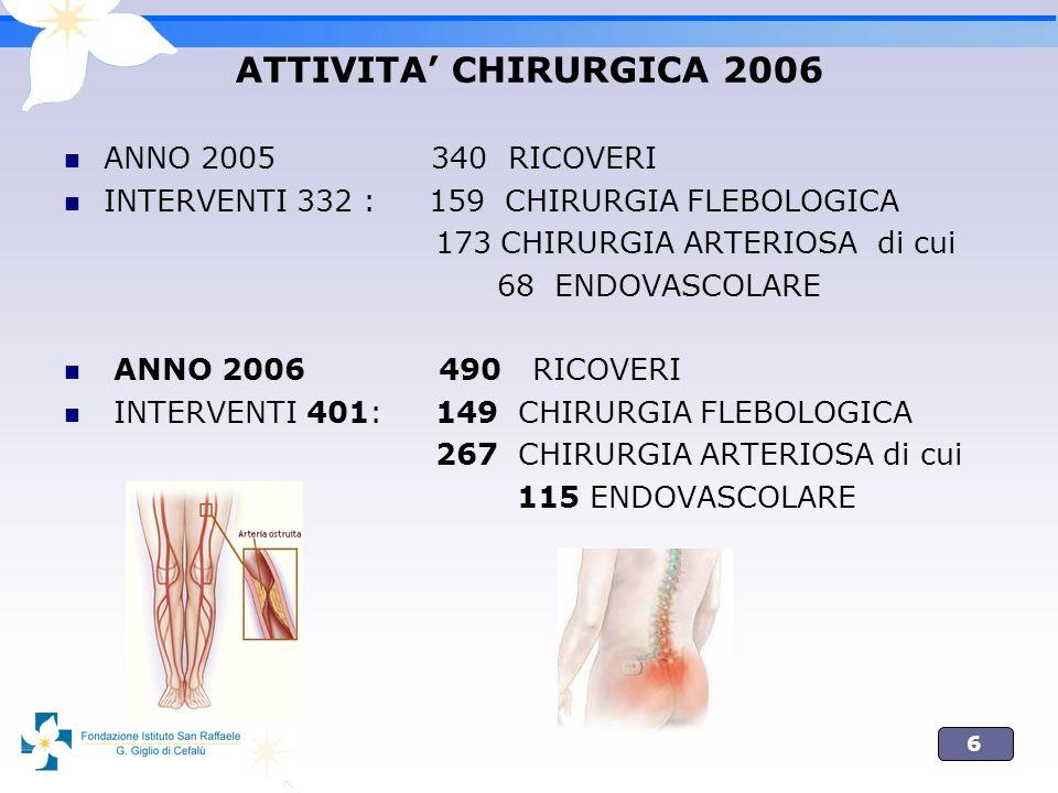 7 ANNO 2005 ANNO 2006