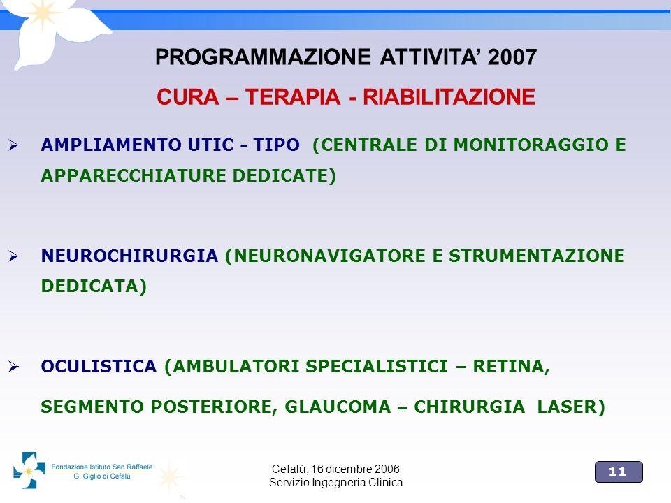 11 Cefalù, 16 dicembre 2006 Servizio Ingegneria Clinica AMPLIAMENTO UTIC - TIPO (CENTRALE DI MONITORAGGIO E APPARECCHIATURE DEDICATE) NEUROCHIRURGIA (