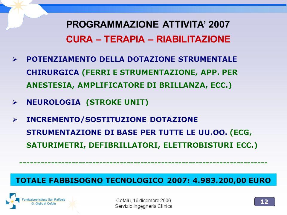 12 Cefalù, 16 dicembre 2006 Servizio Ingegneria Clinica POTENZIAMENTO DELLA DOTAZIONE STRUMENTALE CHIRURGICA (FERRI E STRUMENTAZIONE, APP. PER ANESTES