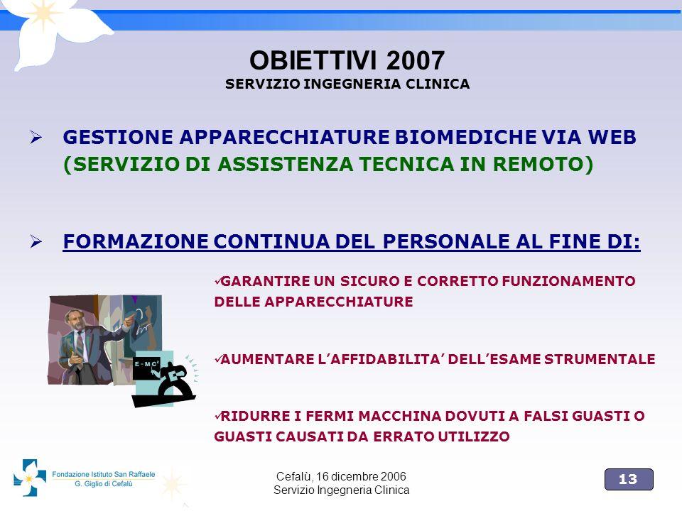 13 Cefalù, 16 dicembre 2006 Servizio Ingegneria Clinica GESTIONE APPARECCHIATURE BIOMEDICHE VIA WEB (SERVIZIO DI ASSISTENZA TECNICA IN REMOTO) FORMAZI
