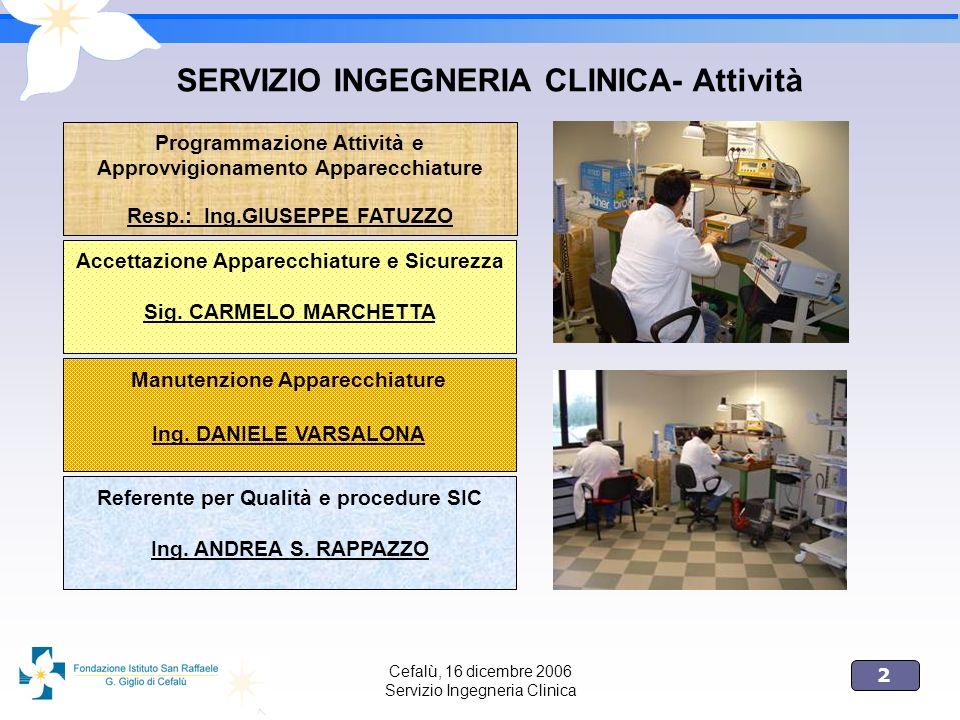 2 Cefalù, 16 dicembre 2006 Servizio Ingegneria Clinica Referente per Qualità e procedure SIC Ing. ANDREA S. RAPPAZZO SERVIZIO INGEGNERIA CLINICA- Atti