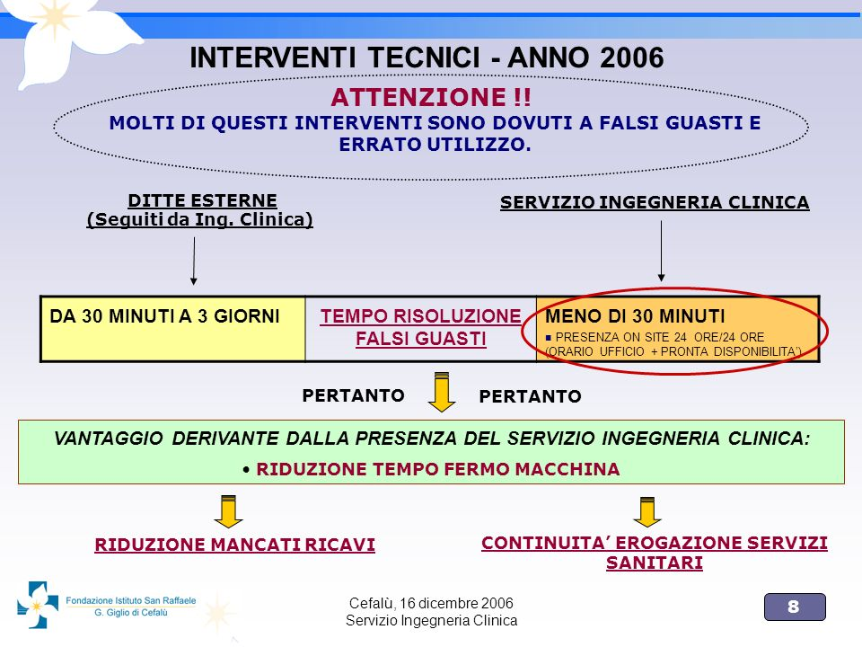 8 Cefalù, 16 dicembre 2006 Servizio Ingegneria Clinica INTERVENTI TECNICI - ANNO 2006 VANTAGGIO DERIVANTE DALLA PRESENZA DEL SERVIZIO INGEGNERIA CLINI