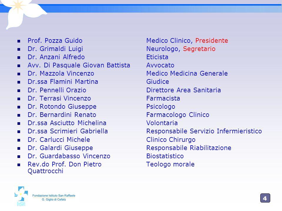 4 Prof. Pozza Guido Dr. Grimaldi Luigi Dr. Anzani Alfredo Avv. Di Pasquale Giovan Battista Dr. Mazzola Vincenzo Dr.ssa Flamini Martina Dr. Pennelli Or