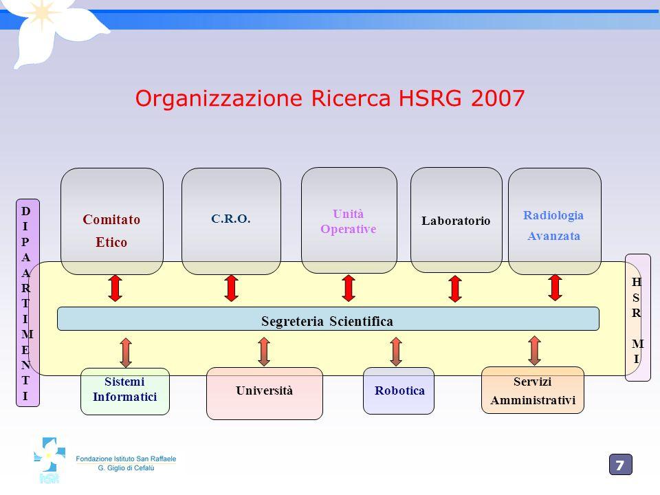 7 Organizzazione Ricerca HSRG 2007 Comitato Etico Segreteria Scientifica Sistemi Informatici Università Servizi Amministrativi C.R.O. Unità Operative