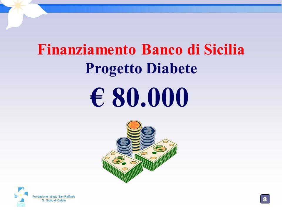 8 Finanziamento Banco di Sicilia Progetto Diabete 80.000