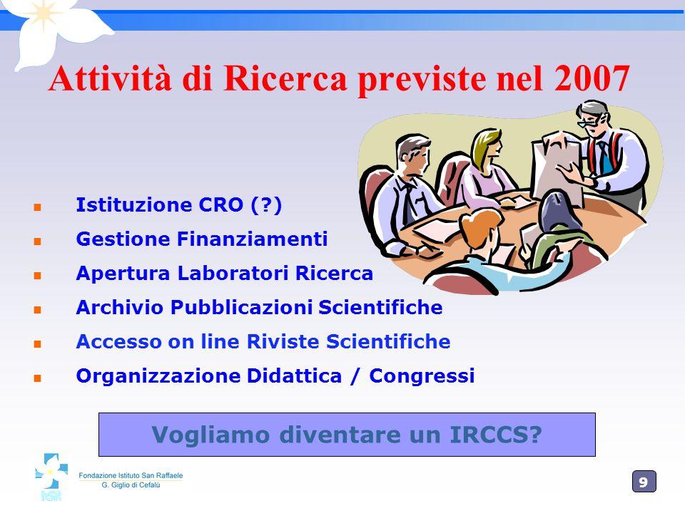 9 Attività di Ricerca previste nel 2007 n Istituzione CRO (?) n Gestione Finanziamenti n Apertura Laboratori Ricerca n Archivio Pubblicazioni Scientif