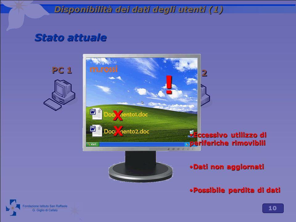 10 Disponibilità dei dati degli utenti (1) Stato attuale PC 1 PC 2 m.rossi XX ! Eccessivo utilizzo di periferiche rimovibiliEccessivo utilizzo di peri