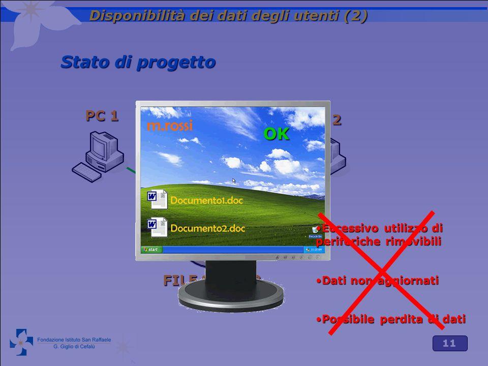 11 Disponibilità dei dati degli utenti (2) Stato di progetto PC 1 PC 2 FILE SERVER m.rossi OK Eccessivo utilizzo di periferiche rimovibiliEccessivo ut