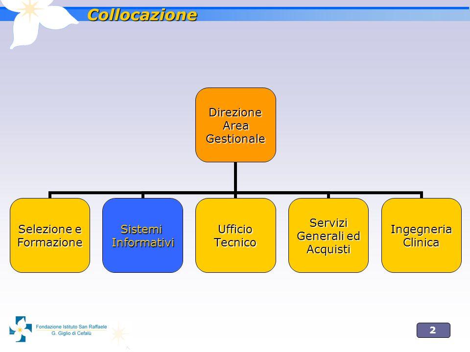 2Direzione Area AreaGestionale Selezione e FormazioneSistemiInformativiUfficioTecnicoServizi Generali ed AcquistiIngegneriaClinicaCollocazione