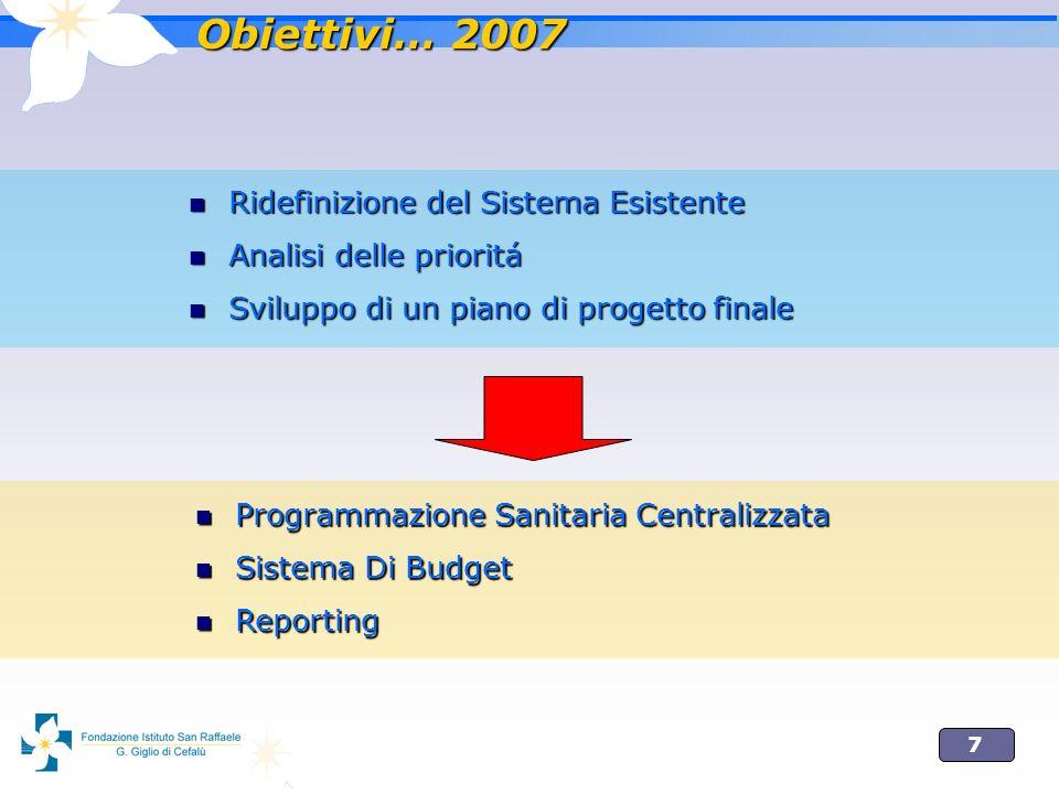7 Ridefinizione del Sistema Esistente Ridefinizione del Sistema Esistente Analisi delle prioritá Analisi delle prioritá Sviluppo di un piano di progetto finale Sviluppo di un piano di progetto finale Programmazione Sanitaria Centralizzata Programmazione Sanitaria Centralizzata Sistema Di Budget Sistema Di Budget Reporting Reporting Obiettivi… 2007