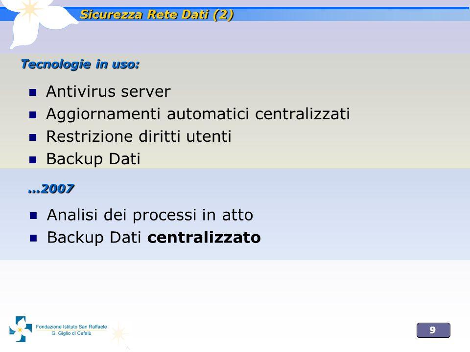 9 Sicurezza Rete Dati (2) Antivirus server Aggiornamenti automatici centralizzati Restrizione diritti utenti Backup Dati Tecnologie in uso: …2007 Analisi dei processi in atto Backup Dati centralizzato