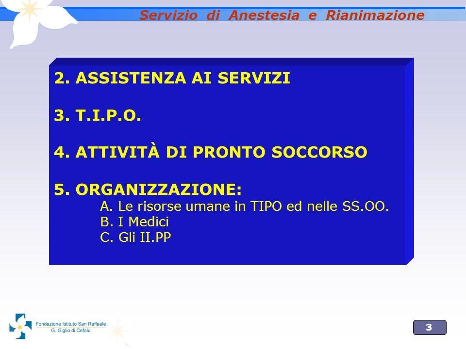 3 Servizio di Anestesia e Rianimazione 2. ASSISTENZA AI SERVIZI 3.