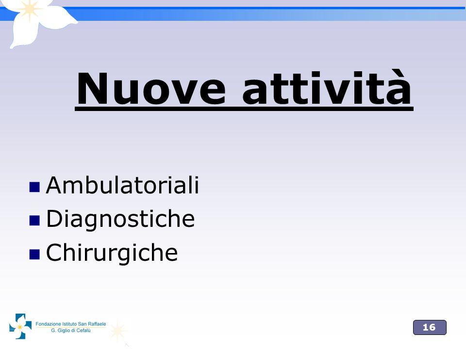 16 Nuove attività Ambulatoriali Diagnostiche Chirurgiche