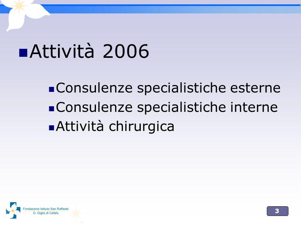 3 Attività 2006 Consulenze specialistiche esterne Consulenze specialistiche interne Attività chirurgica