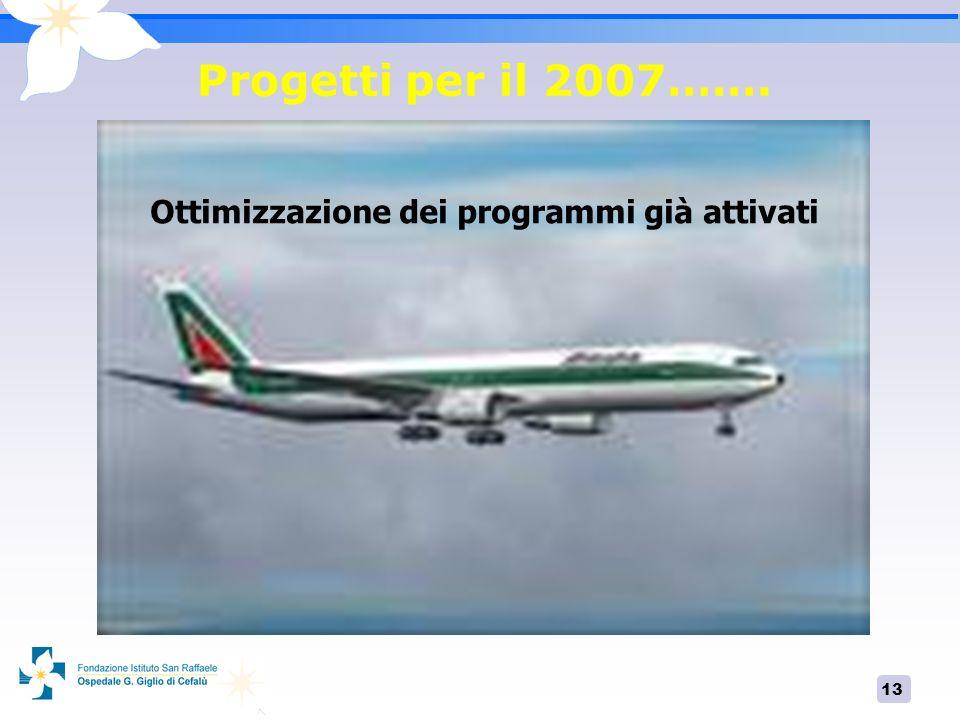 13 Progetti per il 2007……. Ottimizzazione dei programmi già attivati