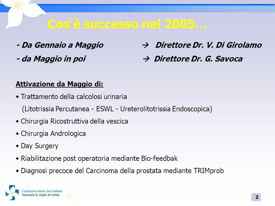 2 Cosè successo nel 2005… - Da Gennaio a Maggio Direttore Dr. V. Di Girolamo - da Maggio in poi Direttore Dr. G. Savoca Attivazione da Maggio di: Trat