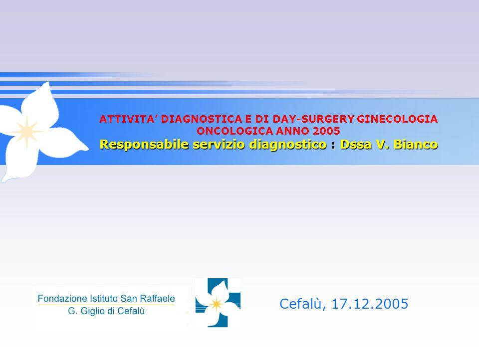 Cefalù, 17.12.2005 Responsabile servizio diagnostico : Dssa V. Bianco ATTIVITA DIAGNOSTICA E DI DAY-SURGERY GINECOLOGIA ONCOLOGICA ANNO 2005 Responsab