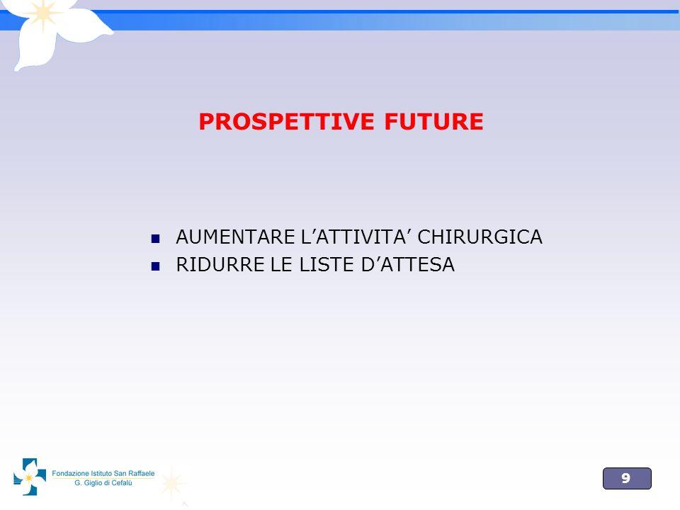 9 PROSPETTIVE FUTURE AUMENTARE LATTIVITA CHIRURGICA RIDURRE LE LISTE DATTESA