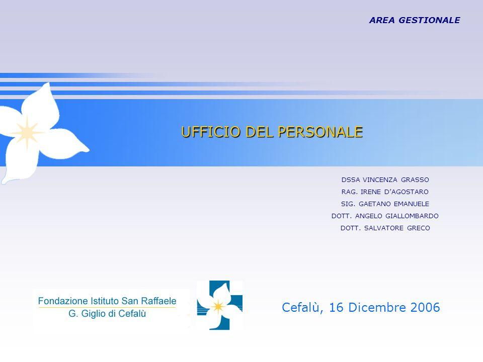 UFFICIO DEL PERSONALE Cefalù, 16 Dicembre 2006 AREA GESTIONALE DSSA VINCENZA GRASSO RAG.