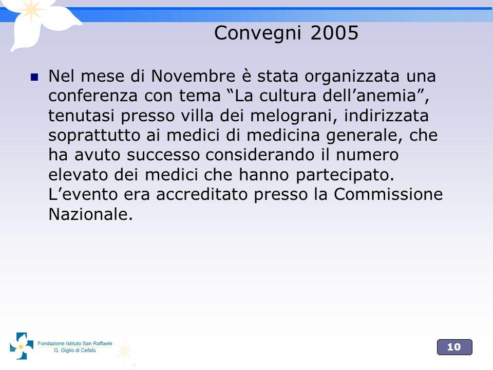 10 Convegni 2005 Nel mese di Novembre è stata organizzata una conferenza con tema La cultura dellanemia, tenutasi presso villa dei melograni, indirizzata soprattutto ai medici di medicina generale, che ha avuto successo considerando il numero elevato dei medici che hanno partecipato.