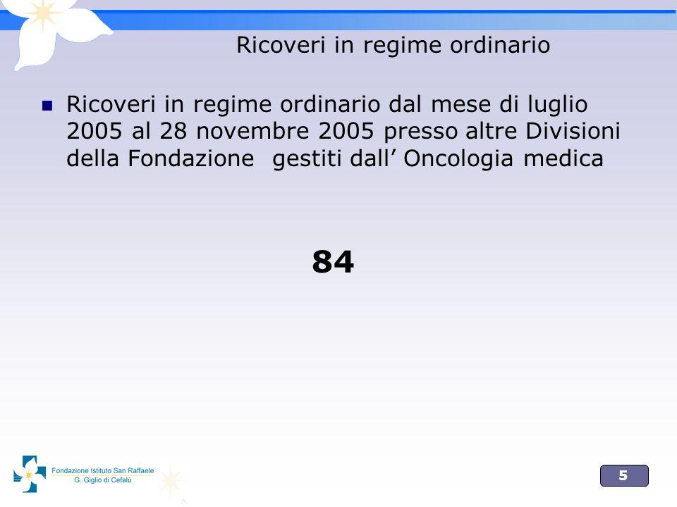 5 Ricoveri in regime ordinario Ricoveri in regime ordinario dal mese di luglio 2005 al 28 novembre 2005 presso altre Divisioni della Fondazione gestiti dall Oncologia medica 84