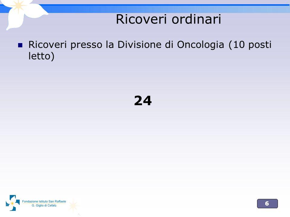 6 Ricoveri ordinari Ricoveri presso la Divisione di Oncologia (10 posti letto) 24