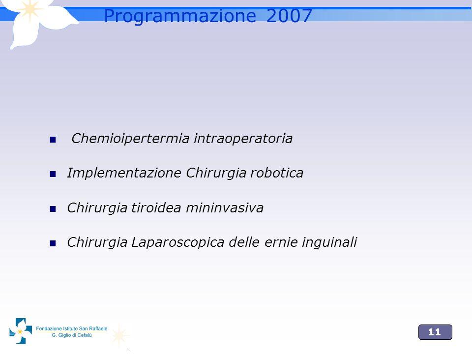 11 Programmazione 2007 Chemioipertermia intraoperatoria Implementazione Chirurgia robotica Chirurgia tiroidea mininvasiva Chirurgia Laparoscopica dell